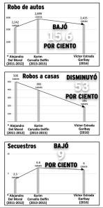 Graficas 4